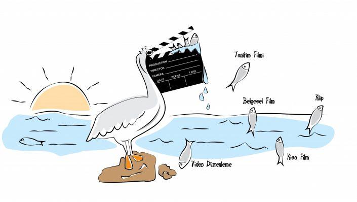 Tanıtım ve Reklam Filmi